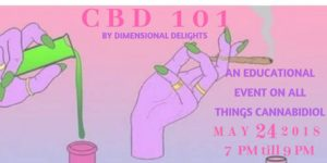 CBD 101 An Educational Event Hosted by Joint Meditations (DC) July 1 2018