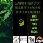 Cannabis Trivia! Hosted by Blair Wellness Center (MD) March 28 2019