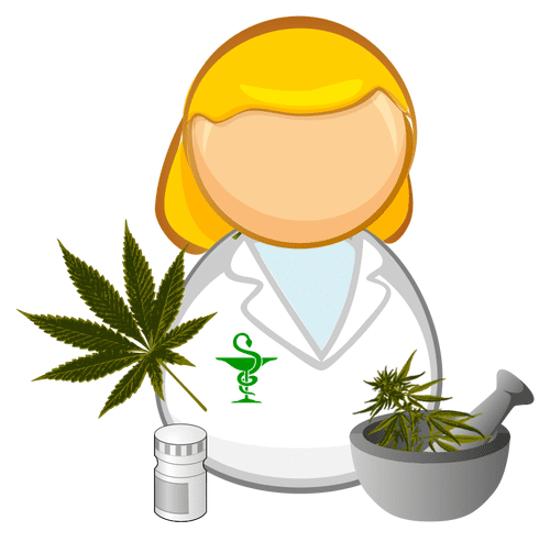 How to get amedical marijuana prescription from a Doctor